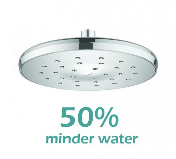 Waterbesparende regendouche rond die 9 liter per minuut gebruikt