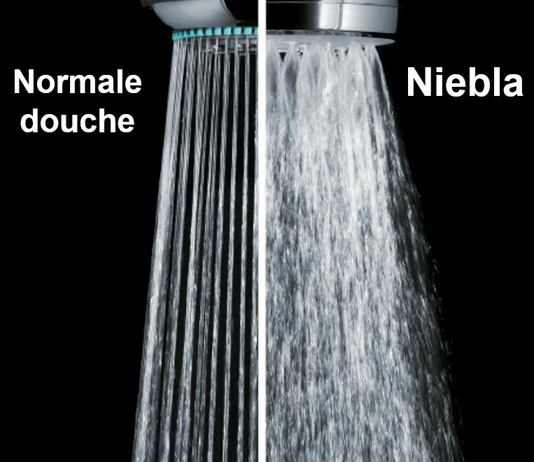 waterbesparende douchekop vergeleken met normale douchekop